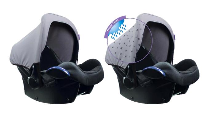 De nieuwe magic hoody van DOOKY beschermd je kindje tegen de regen