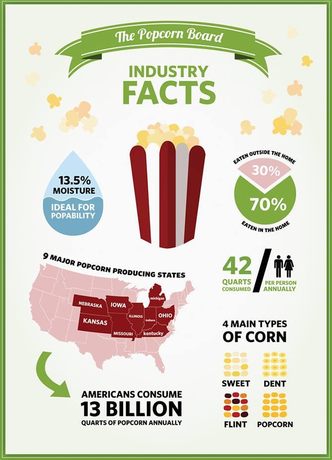 popcorn popcorndag